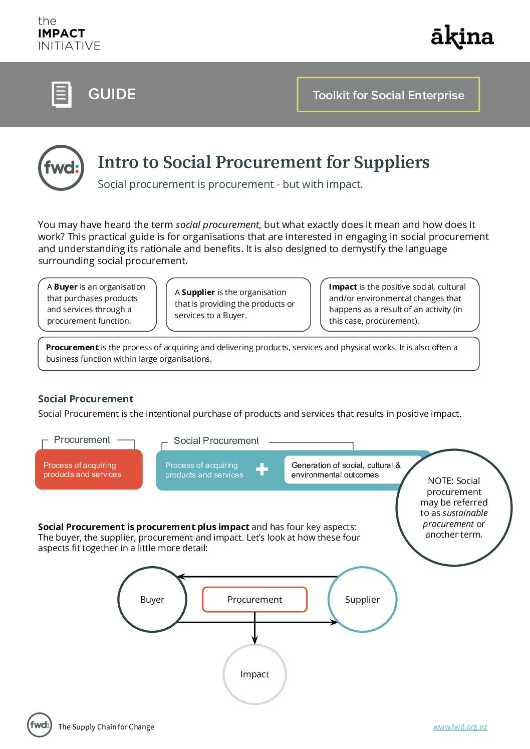 Guide: Intro to Social Procurement for Suppliers