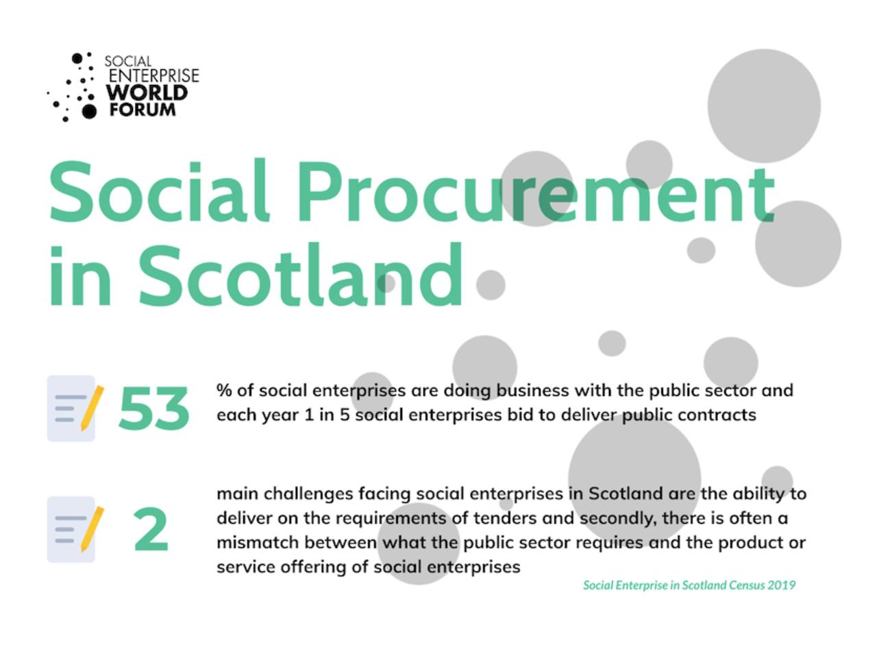 Social Procurement in Scotland – an analysis of sustainable procurement duty implementation (2019/20)